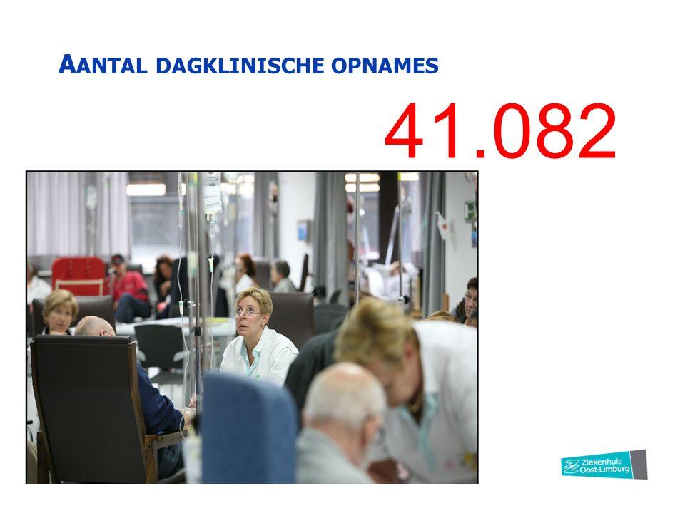 A ANTAL DAGKLINISCHE OPNAMES 41.082