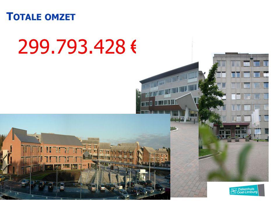 299.793.428 € T OTALE OMZET