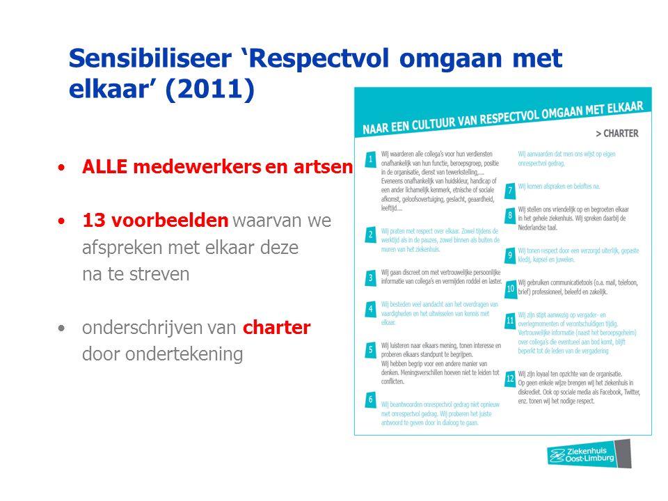 Sensibiliseer 'Respectvol omgaan met elkaar' (2011) ALLE medewerkers en artsen 13 voorbeelden waarvan we afspreken met elkaar deze na te streven onderschrijven van charter door ondertekening