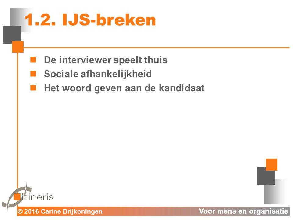 © 2016 Carine Drijkoningen Voor mens en organisatie 1.2.