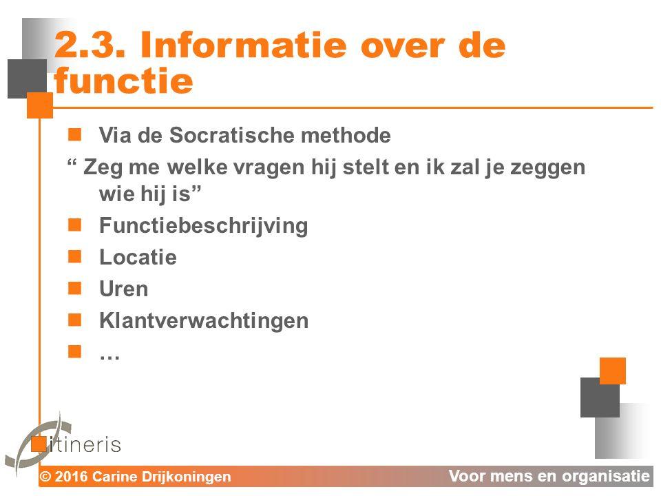© 2016 Carine Drijkoningen Voor mens en organisatie 2.3.