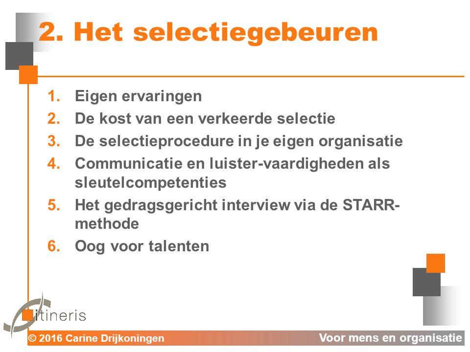 © 2016 Carine Drijkoningen Voor mens en organisatie 2.3.2.