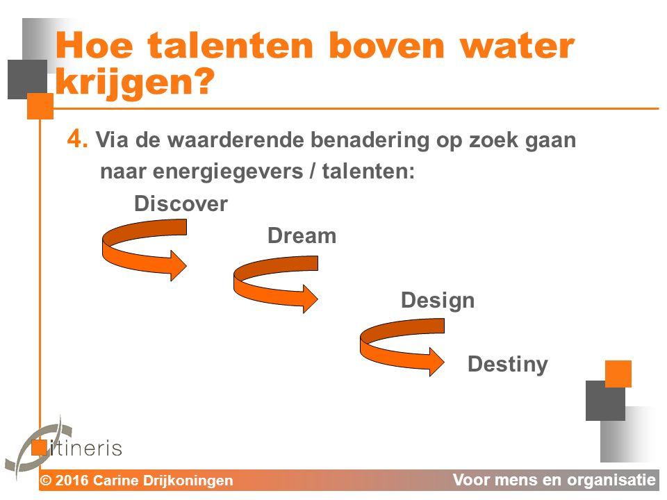 © 2016 Carine Drijkoningen Voor mens en organisatie Hoe talenten boven water krijgen.