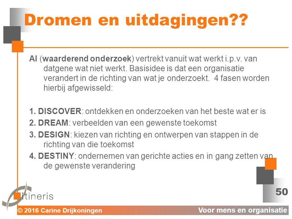 © 2016 Carine Drijkoningen Voor mens en organisatie Dromen en uitdagingen .