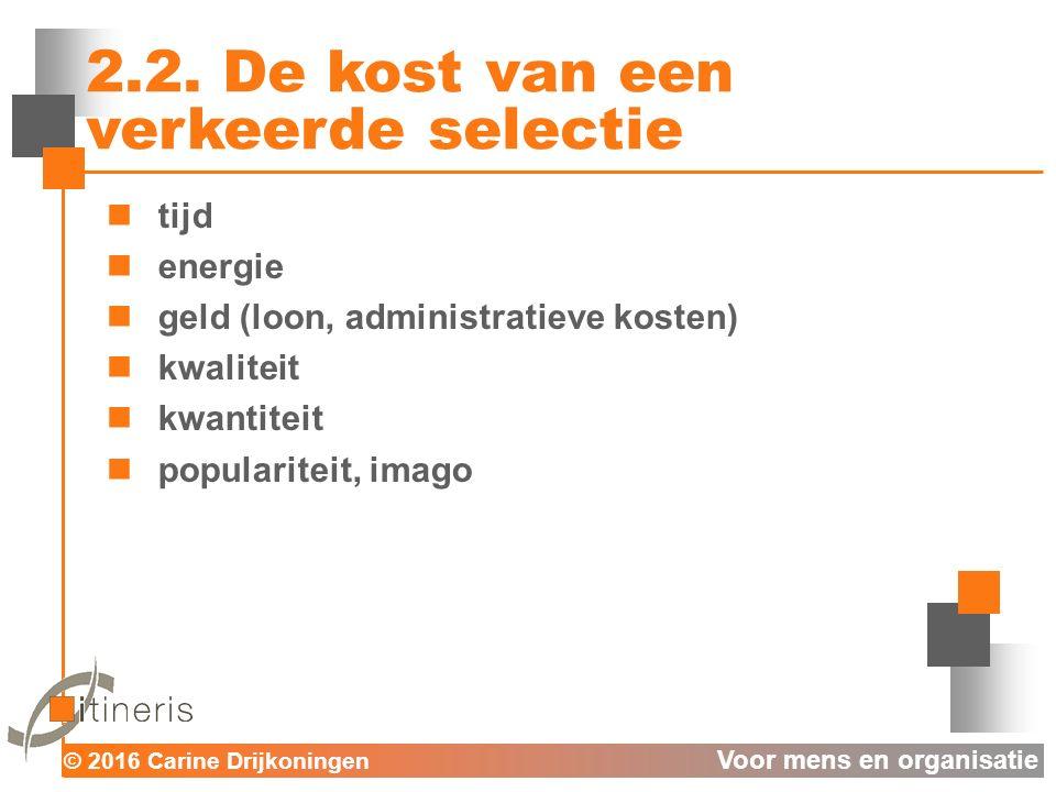 © 2016 Carine Drijkoningen Voor mens en organisatie 2.4.