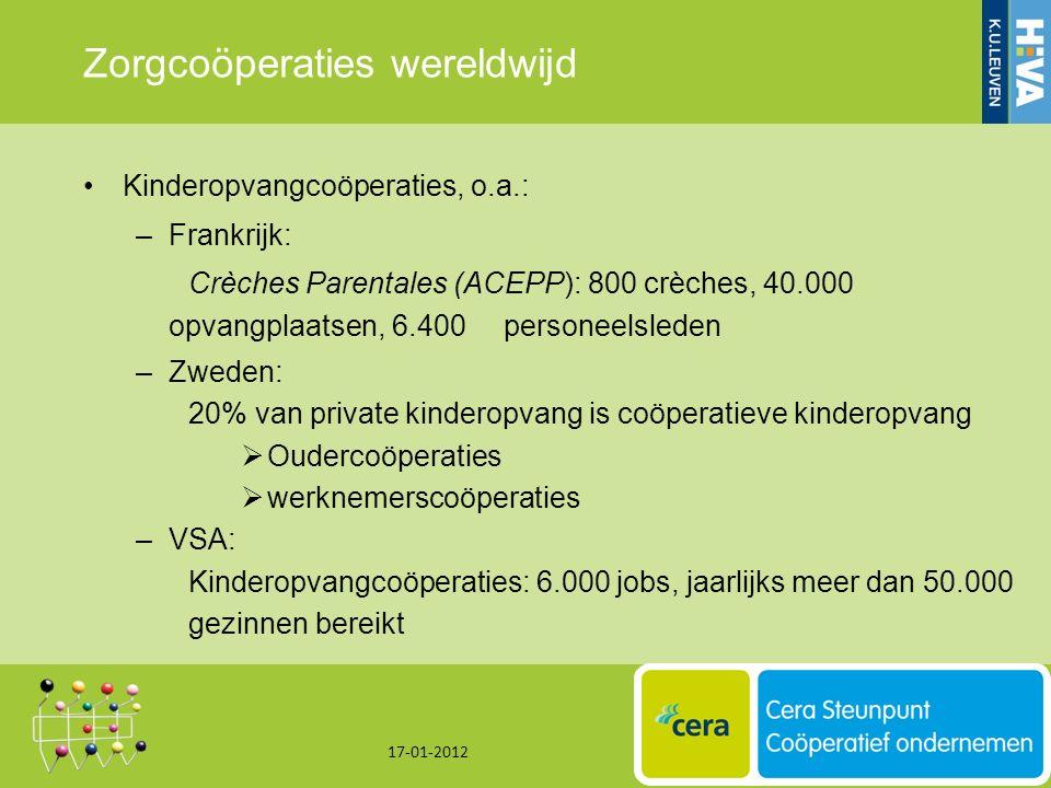 Zorgcoöperaties wereldwijd Kinderopvangcoöperaties, o.a.: –Frankrijk: Crèches Parentales (ACEPP): 800 crèches, 40.000 opvangplaatsen, 6.400 personeelsleden –Zweden: 20% van private kinderopvang is coöperatieve kinderopvang  Oudercoöperaties  werknemerscoöperaties –VSA: Kinderopvangcoöperaties: 6.000 jobs, jaarlijks meer dan 50.000 gezinnen bereikt 17-01-2012