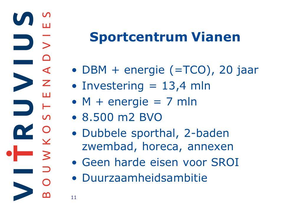 Sportcentrum Vianen DBM + energie (=TCO), 20 jaar Investering = 13,4 mln M + energie = 7 mln 8.500 m2 BVO Dubbele sporthal, 2-baden zwembad, horeca, annexen Geen harde eisen voor SROI Duurzaamheidsambitie 11