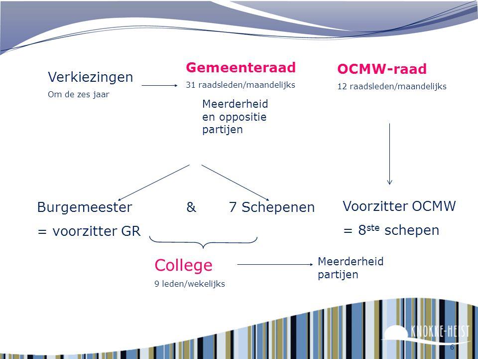Interne personeelsmobiliteit = Heraanstelling van een personeelslid in een vacante betrekking van de personeelsformatie op hetzelfde niveau (graad).