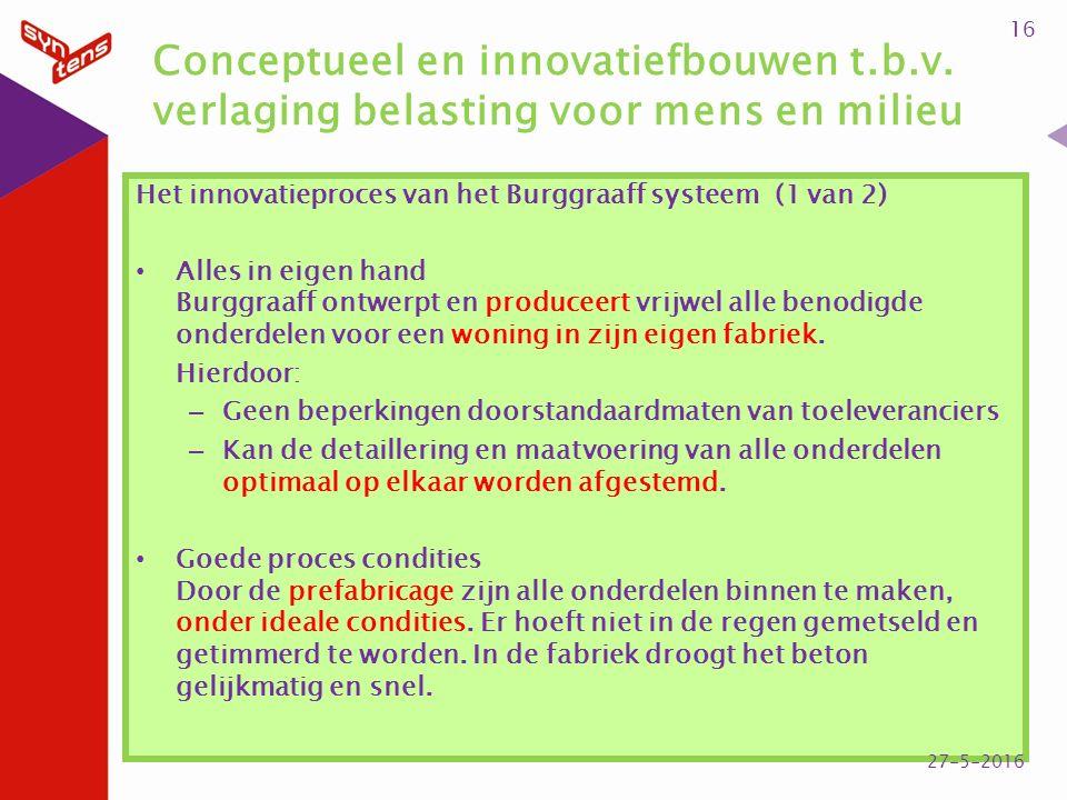 Conceptueel en innovatiefbouwen t.b.v. verlaging belasting voor mens en milieu Het innovatieproces van het Burggraaff systeem (1 van 2) Alles in eigen