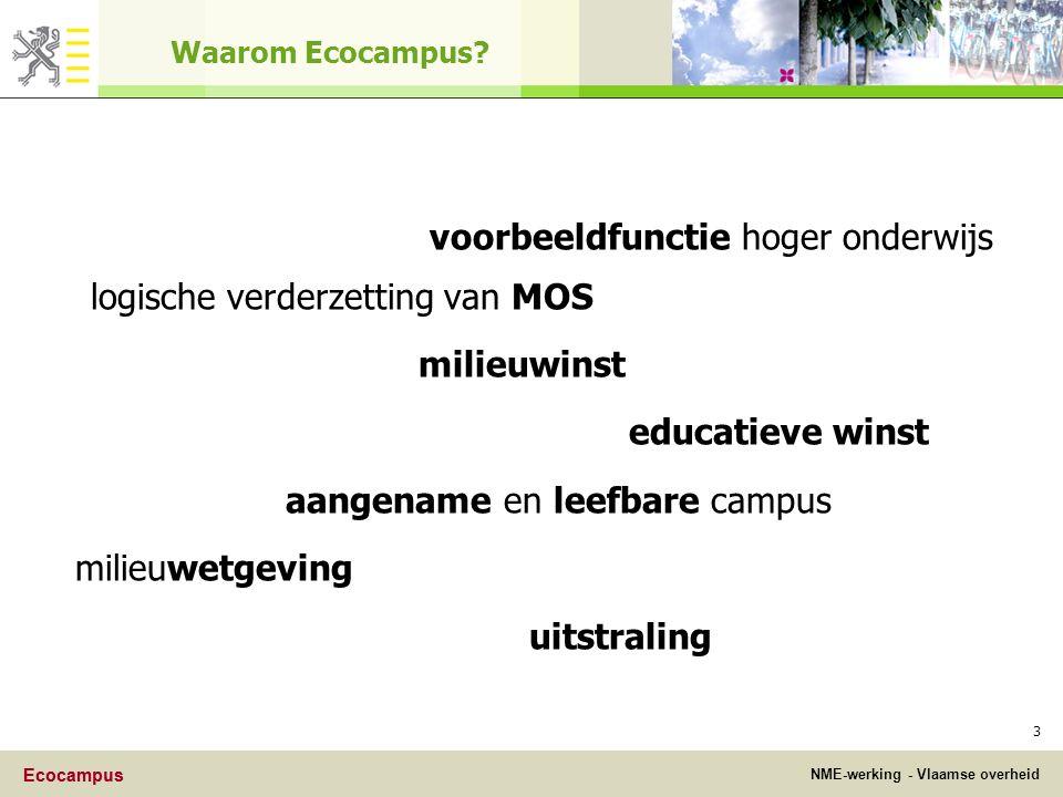 Ecocampus NME-werking - Vlaamse overheid Ecocampus 3 Waarom Ecocampus.