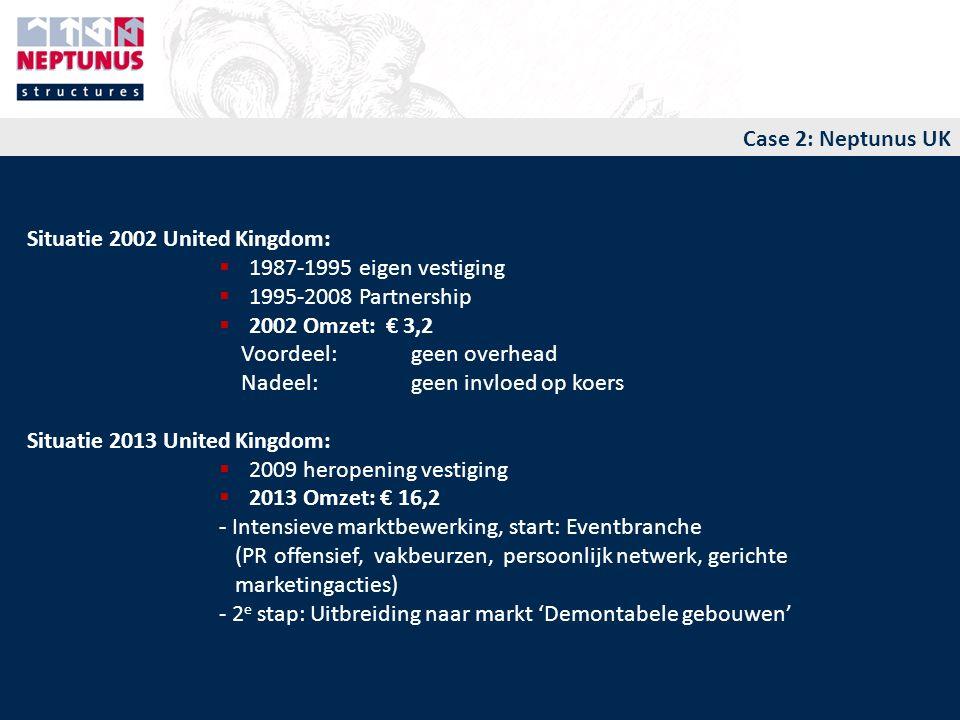 Case 2: Neptunus UK Situatie 2002 United Kingdom:  1987-1995 eigen vestiging  1995-2008 Partnership  2002 Omzet: € 3,2 Voordeel: geen overhead Nade
