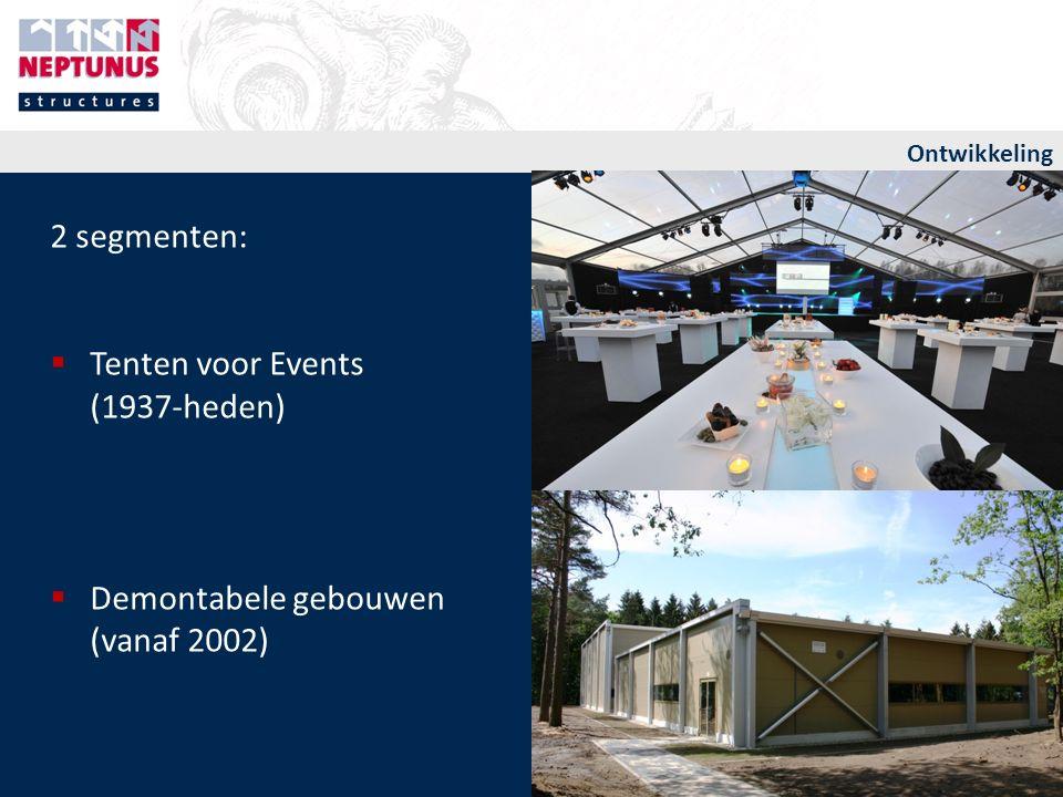Ontwikkeling 2 segmenten:  Tenten voor Events (1937-heden)  Demontabele gebouwen (vanaf 2002)