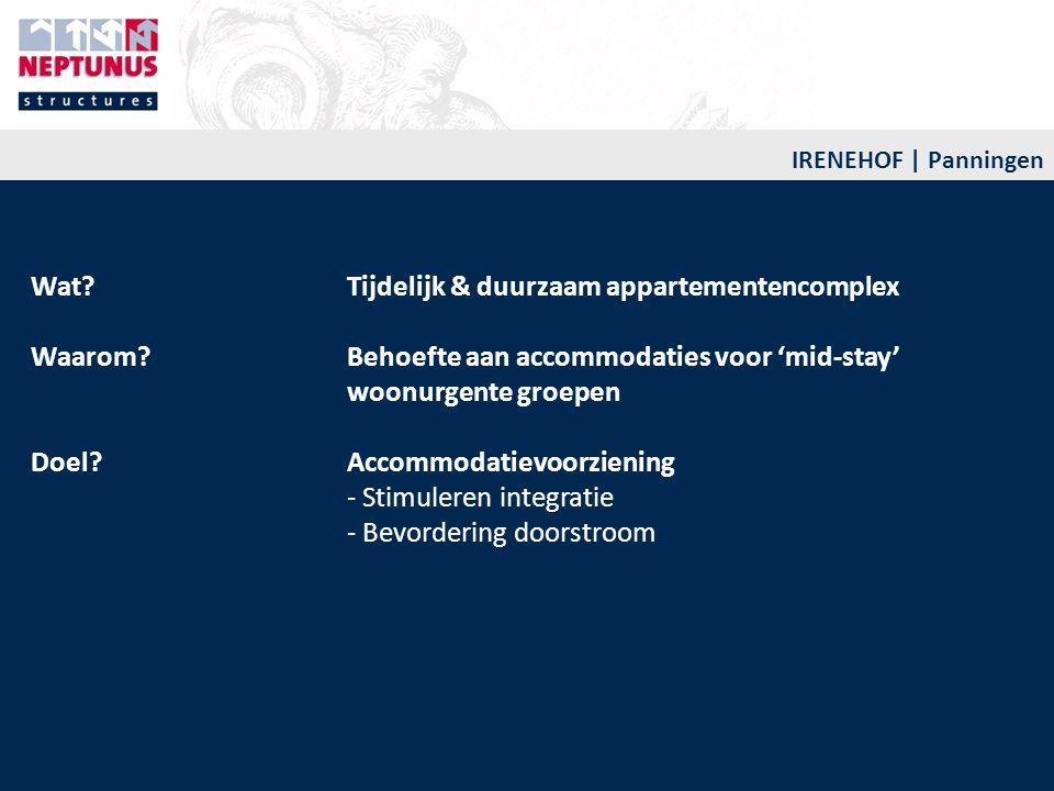 IRENEHOF | Panningen Wat? Tijdelijk & duurzaam appartementencomplex Waarom? Behoefte aan accommodaties voor 'mid-stay' woonurgente groepen Doel? Accom