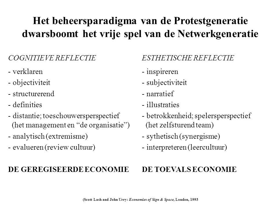 Het beheersparadigma van de Protestgeneratie dwarsboomt het vrije spel van de Netwerkgeneratie COGNITIEVE REFLECTIEESTHETISCHE REFLECTIE - verklaren - objectiviteit - structurerend - definities - distantie; toeschouwersperspectief (het management en de organisatie ) - analytisch (extremisme) - evalueren (review cultuur) DE GEREGISEERDE ECONOMIE - inspireren - subjectiviteit - narratief - illustraties - betrokkenheid; spelersperspectief (het zelfsturend team) - sythetisch (synergisme) - interpreteren (leercultuur) DE TOEVALS ECONOMIE (Scott Lash and John Urry: Economies of Sign & Space, London, 1993