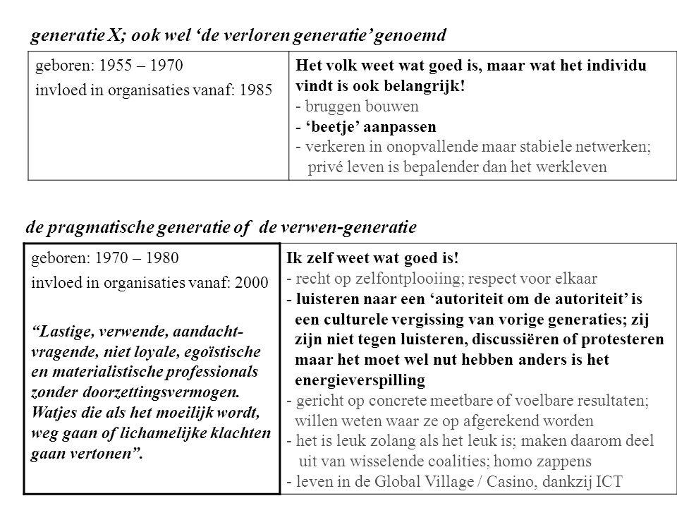 geboren: 1955 – 1970 invloed in organisaties vanaf: 1985 Het volk weet wat goed is, maar wat het individu vindt is ook belangrijk.