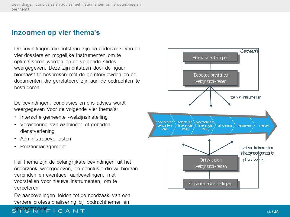 14 / 46 Inzoomen op vier thema s De bevindingen die ontstaan zijn na onderzoek van de vier dossiers en mogelijke instrumenten om te optimaliseren worden op de volgende slides weergegeven.