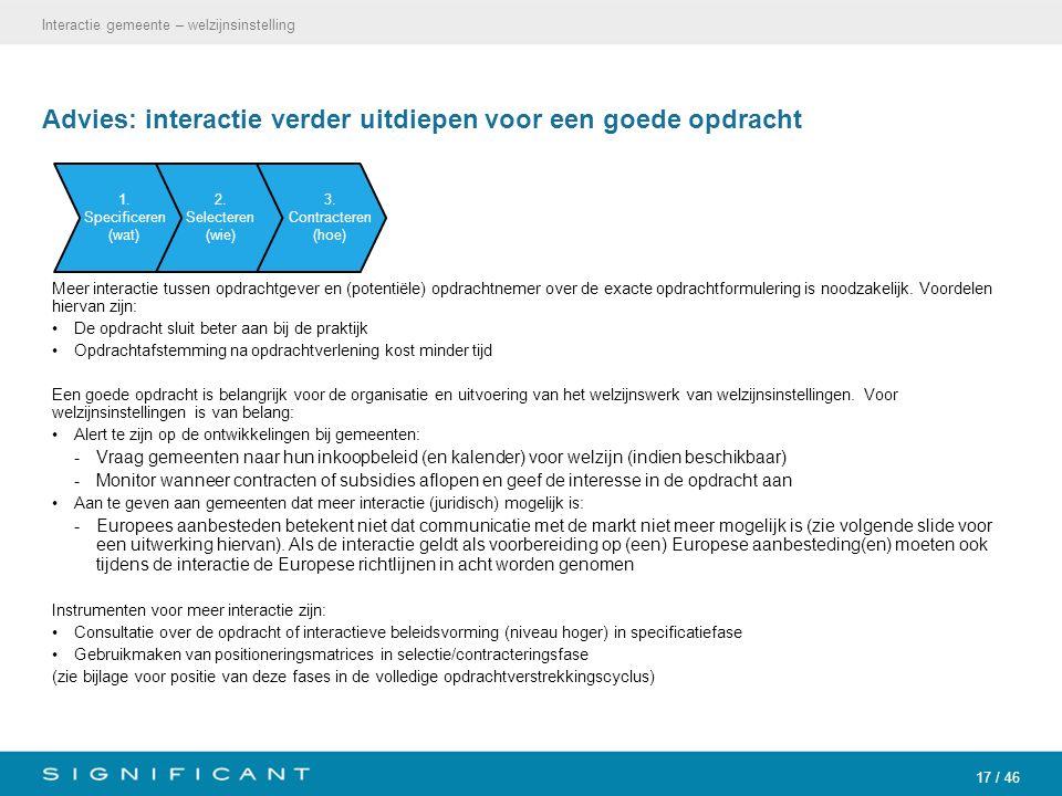 17 / 46 Advies: interactie verder uitdiepen voor een goede opdracht Meer interactie tussen opdrachtgever en (potentiële) opdrachtnemer over de exacte opdrachtformulering is noodzakelijk.
