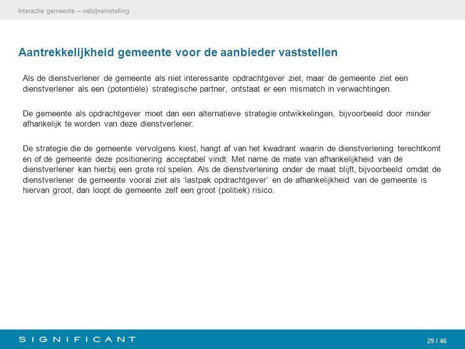 29 / 46 Aantrekkelijkheid gemeente voor de aanbieder vaststellen Als de dienstverlener de gemeente als niet interessante opdrachtgever ziet, maar de g