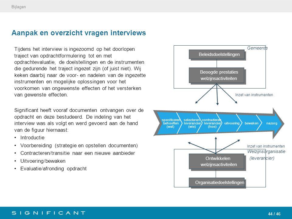 44 / 46 Aanpak en overzicht vragen interviews Tijdens het interview is ingezoomd op het doorlopen traject van opdrachtformulering tot en met opdrachte