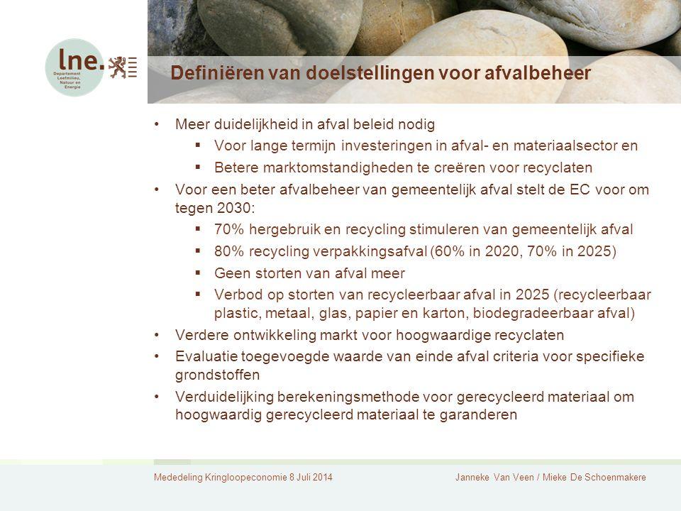 Mededeling Kringloopeconomie 8 Juli 2014Janneke Van Veen / Mieke De Schoenmakere Definiëren van doelstellingen voor afvalbeheer Meer duidelijkheid in