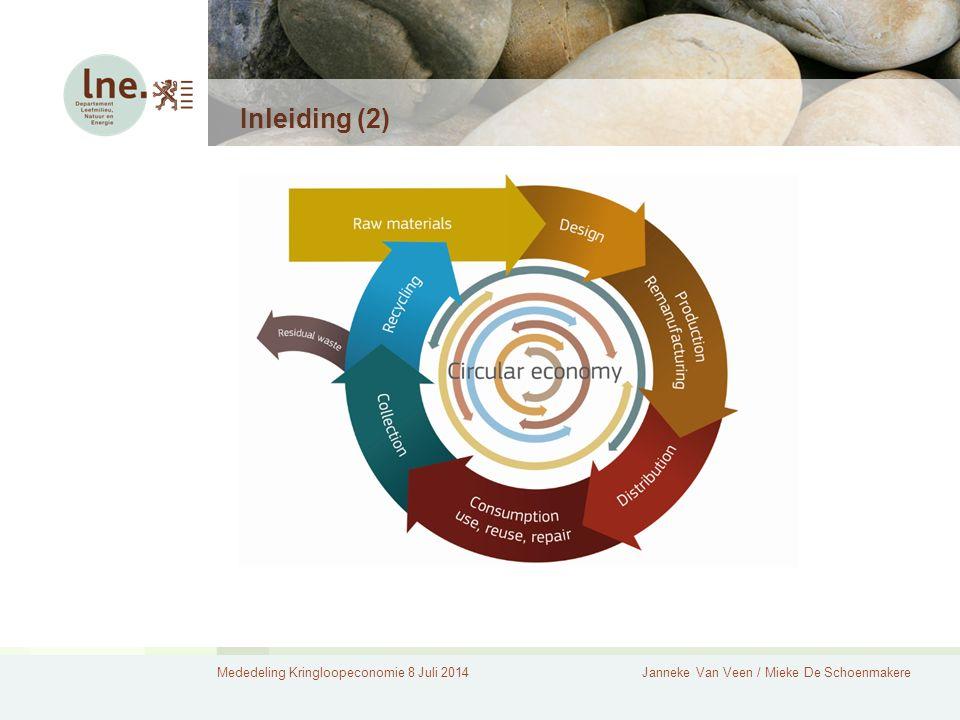 Mededeling Kringloopeconomie 8 Juli 2014Janneke Van Veen / Mieke De Schoenmakere Inleiding (2)