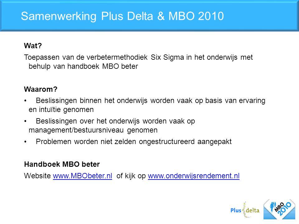 Samenwerking Plus Delta & MBO 2010 Wat? Toepassen van de verbetermethodiek Six Sigma in het onderwijs met behulp van handboek MBO beter Waarom? Beslis