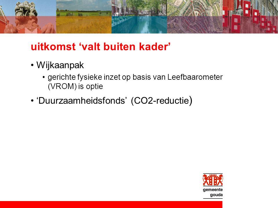 uitkomst 'valt buiten kader' Wijkaanpak gerichte fysieke inzet op basis van Leefbaarometer (VROM) is optie 'Duurzaamheidsfonds' (CO2-reductie )