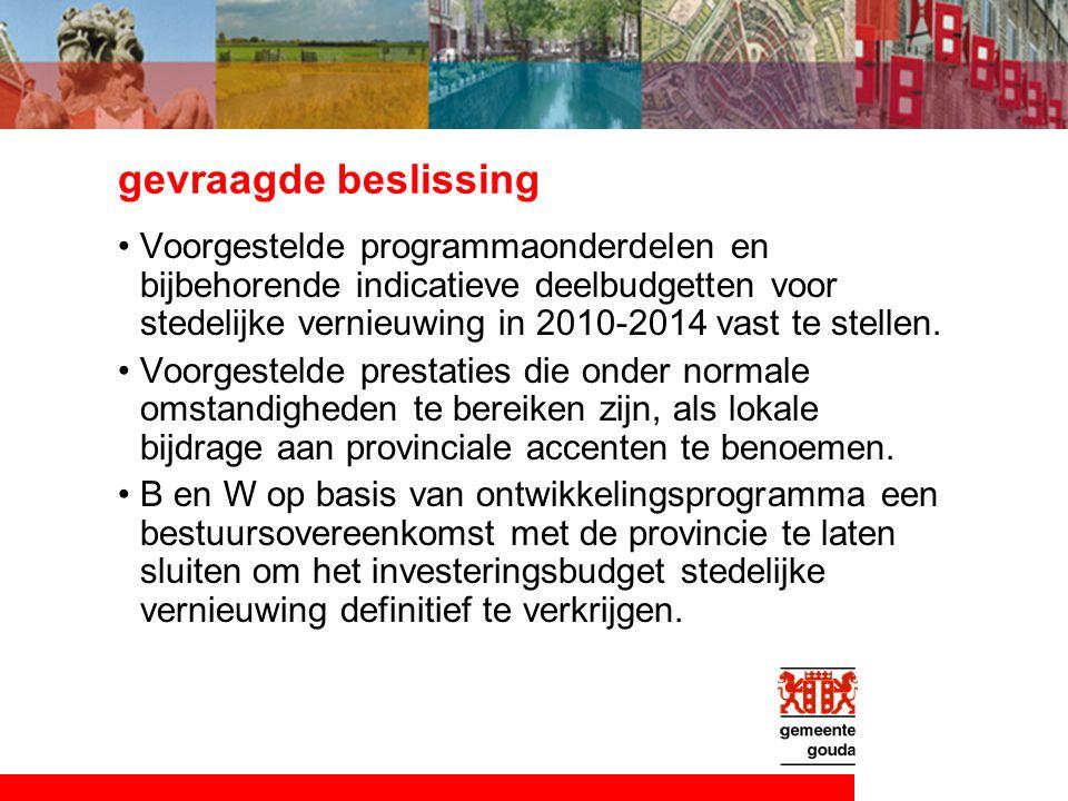 gevraagde beslissing Voorgestelde programmaonderdelen en bijbehorende indicatieve deelbudgetten voor stedelijke vernieuwing in 2010-2014 vast te stellen.