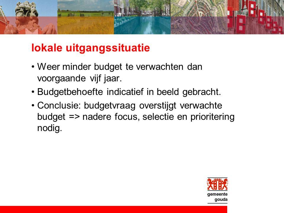 lokale uitgangssituatie Weer minder budget te verwachten dan voorgaande vijf jaar.
