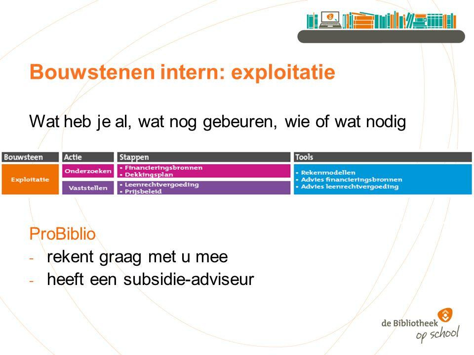 Bouwstenen intern: exploitatie Wat heb je al, wat nog gebeuren, wie of wat nodig ProBiblio - rekent graag met u mee - heeft een subsidie-adviseur