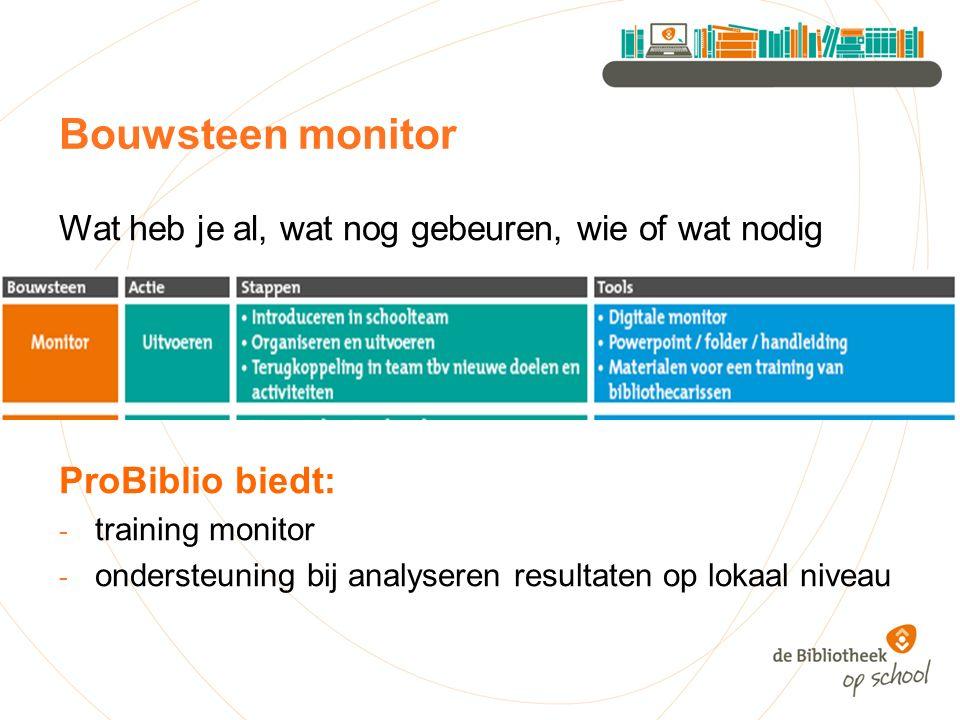 Bouwsteen monitor Wat heb je al, wat nog gebeuren, wie of wat nodig ProBiblio biedt: - training monitor - ondersteuning bij analyseren resultaten op lokaal niveau