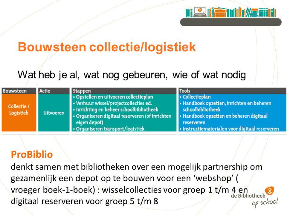Bouwsteen collectie/logistiek Wat heb je al, wat nog gebeuren, wie of wat nodig ProBiblio denkt samen met bibliotheken over een mogelijk partnership om gezamenlijk een depot op te bouwen voor een 'webshop' ( vroeger boek-1-boek) : wisselcollecties voor groep 1 t/m 4 en digitaal reserveren voor groep 5 t/m 8