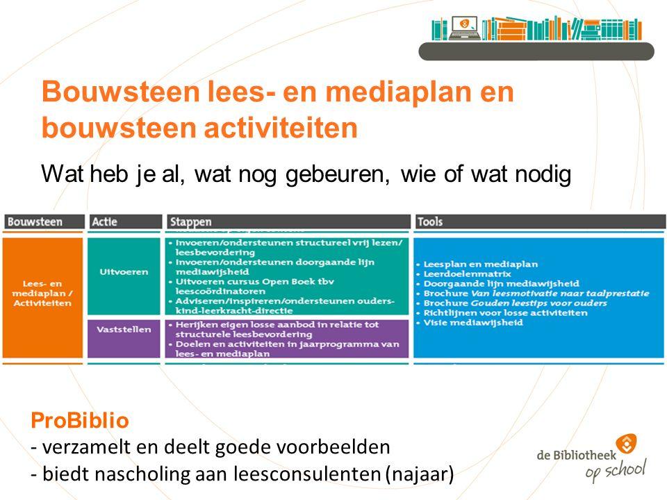 Bouwsteen lees- en mediaplan en bouwsteen activiteiten Wat heb je al, wat nog gebeuren, wie of wat nodig ProBiblio - verzamelt en deelt goede voorbeelden - biedt nascholing aan leesconsulenten (najaar)