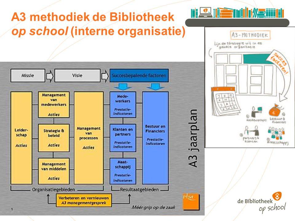 A3 methodiek de Bibliotheek op school (interne organisatie)