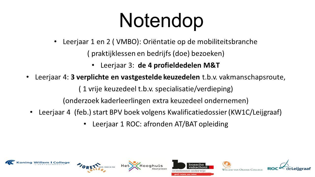 Notendop Leerjaar 1 en 2 ( VMBO): Oriëntatie op de mobiliteitsbranche ( praktijklessen en bedrijfs (doe) bezoeken) Leerjaar 3: de 4 profieldedelen M&T Leerjaar 4: 3 verplichte en vastgestelde keuzedelen t.b.v.