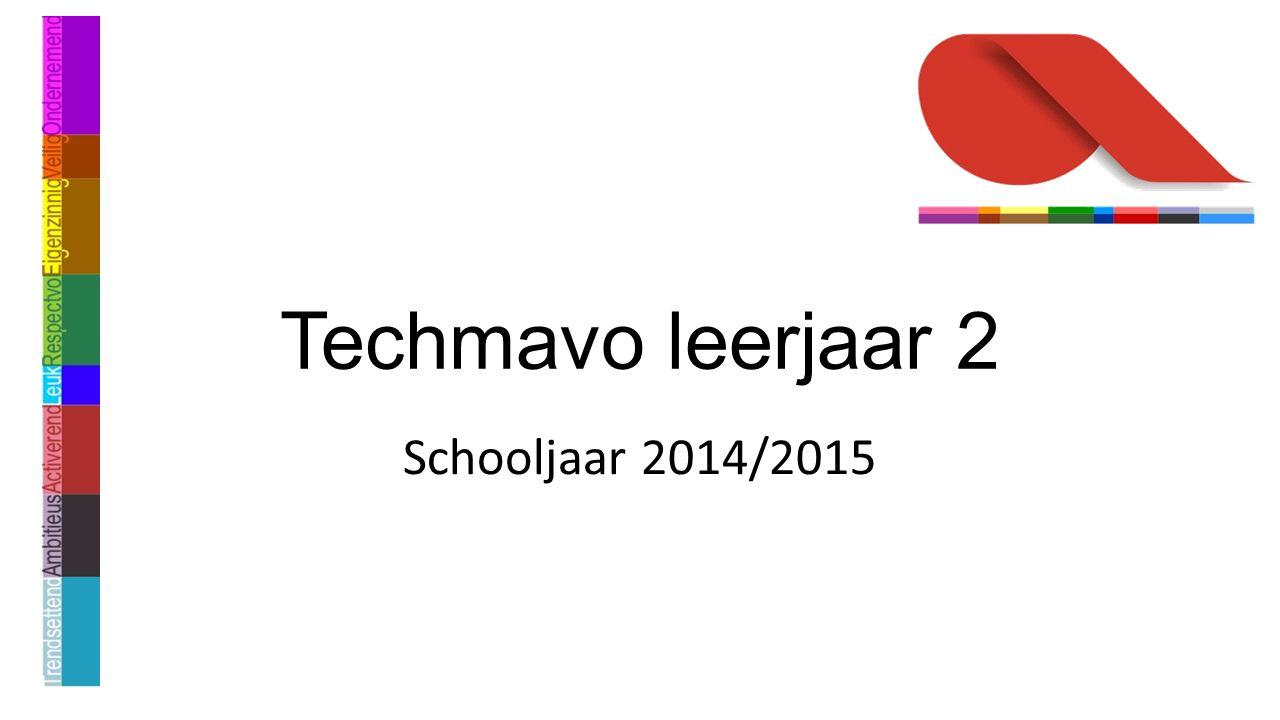 Techmavo leerjaar 2 Schooljaar 2014/2015