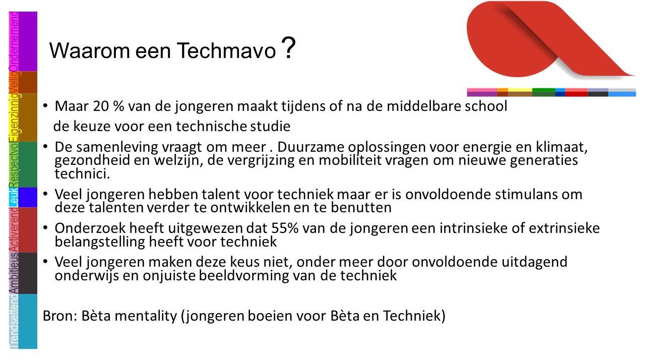 Waarom een Techmavo .