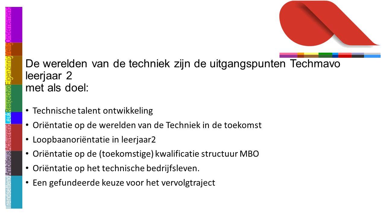 De werelden van de techniek zijn de uitgangspunten Techmavo leerjaar 2 met als doel: Technische talent ontwikkeling Oriëntatie op de werelden van de Techniek in de toekomst Loopbaanoriëntatie in leerjaar2 Oriëntatie op de (toekomstige) kwalificatie structuur MBO Oriëntatie op het technische bedrijfsleven.
