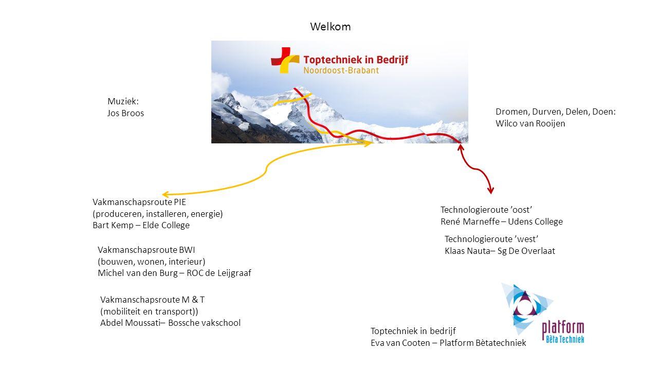 We hebben zes routes geschetst; we komen in specifieke werkgroepen bij elkaar om iedere route volledig in beeld te kunnen brengen.
