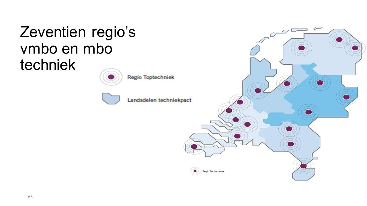 Zeventien regio's vmbo en mbo techniek 66