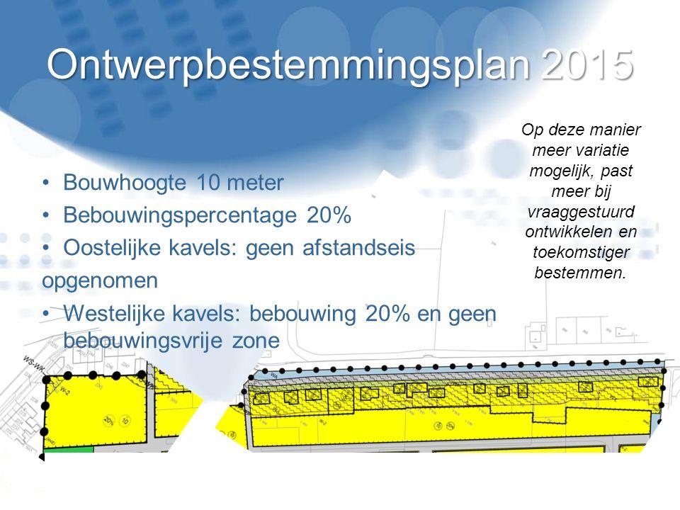Ontwerpbestemmingsplan 2015 Bouwhoogte 10 meter Bebouwingspercentage 20% Oostelijke kavels: geen afstandseis opgenomen Westelijke kavels: bebouwing 20