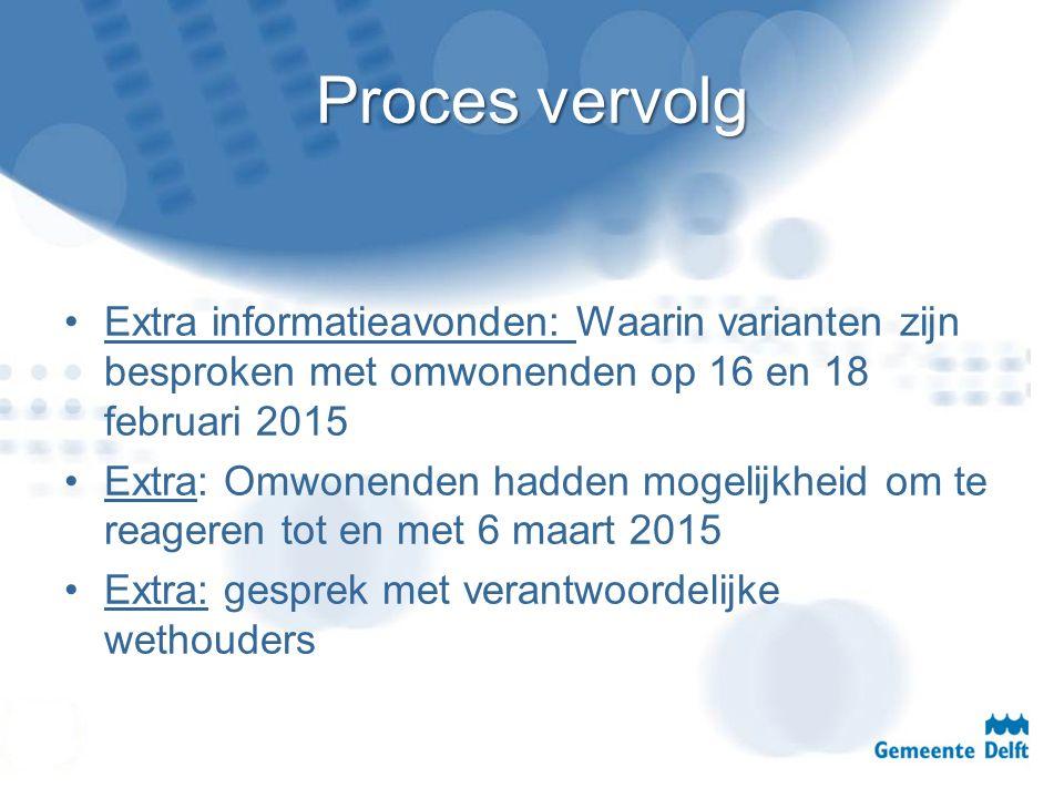 Proces vervolg Extra informatieavonden: Waarin varianten zijn besproken met omwonenden op 16 en 18 februari 2015 Extra: Omwonenden hadden mogelijkheid