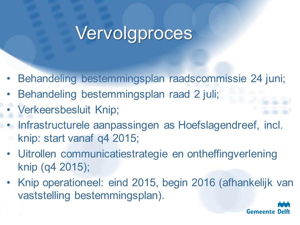 Behandeling bestemmingsplan raadscommissie 24 juni; Behandeling bestemmingsplan raad 2 juli; Verkeersbesluit Knip; Infrastructurele aanpassingen as Ho