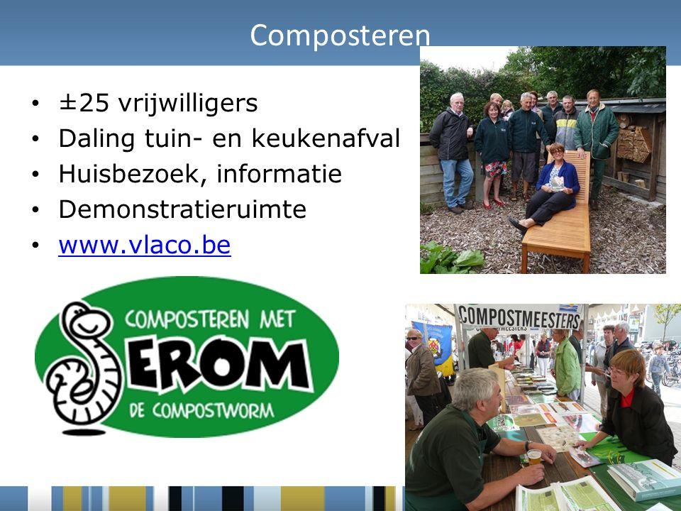 Composteren ±25 vrijwilligers Daling tuin- en keukenafval Huisbezoek, informatie Demonstratieruimte www.vlaco.be