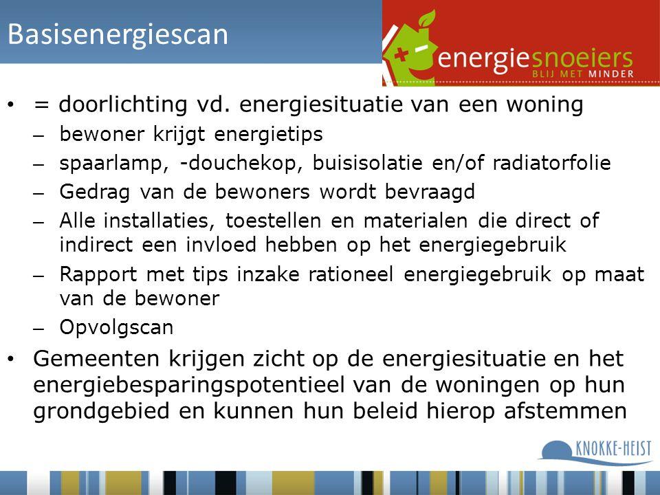 Basisenergiescan = doorlichting vd.