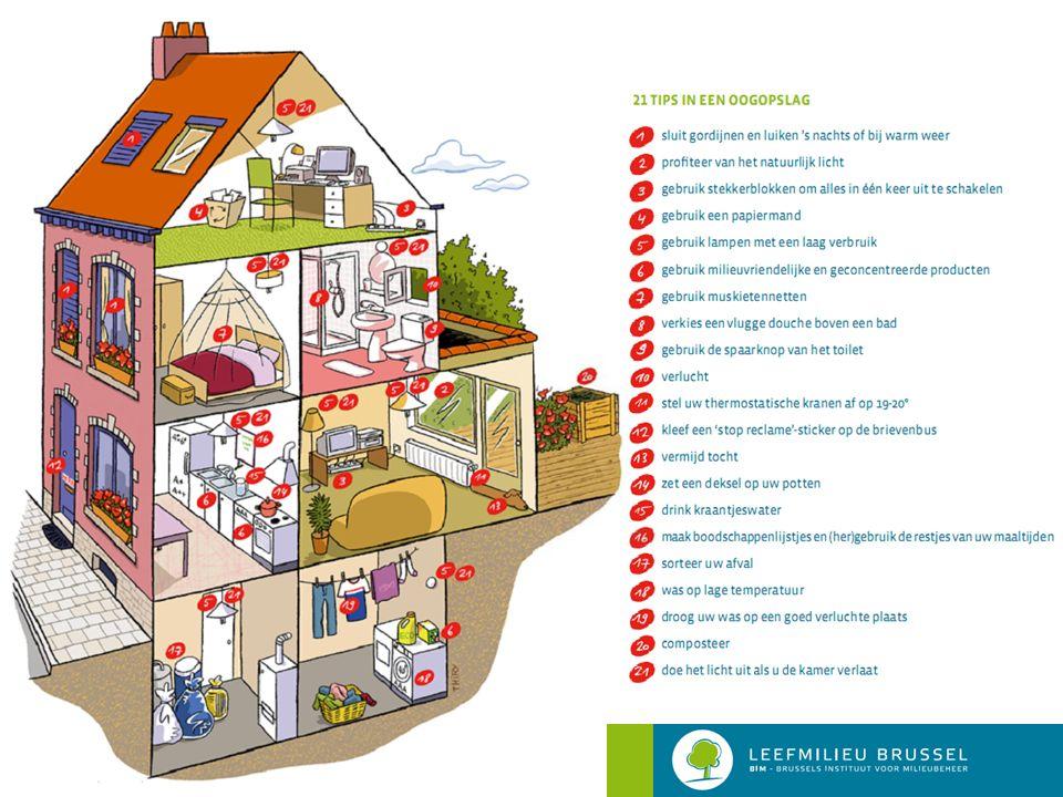 Energieverbruik: preventieTIPS (thuis)