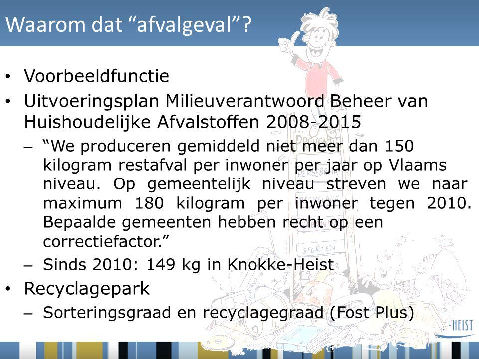 Voorbeeldfunctie Uitvoeringsplan Milieuverantwoord Beheer van Huishoudelijke Afvalstoffen 2008-2015 – We produceren gemiddeld niet meer dan 150 kilogram restafval per inwoner per jaar op Vlaams niveau.