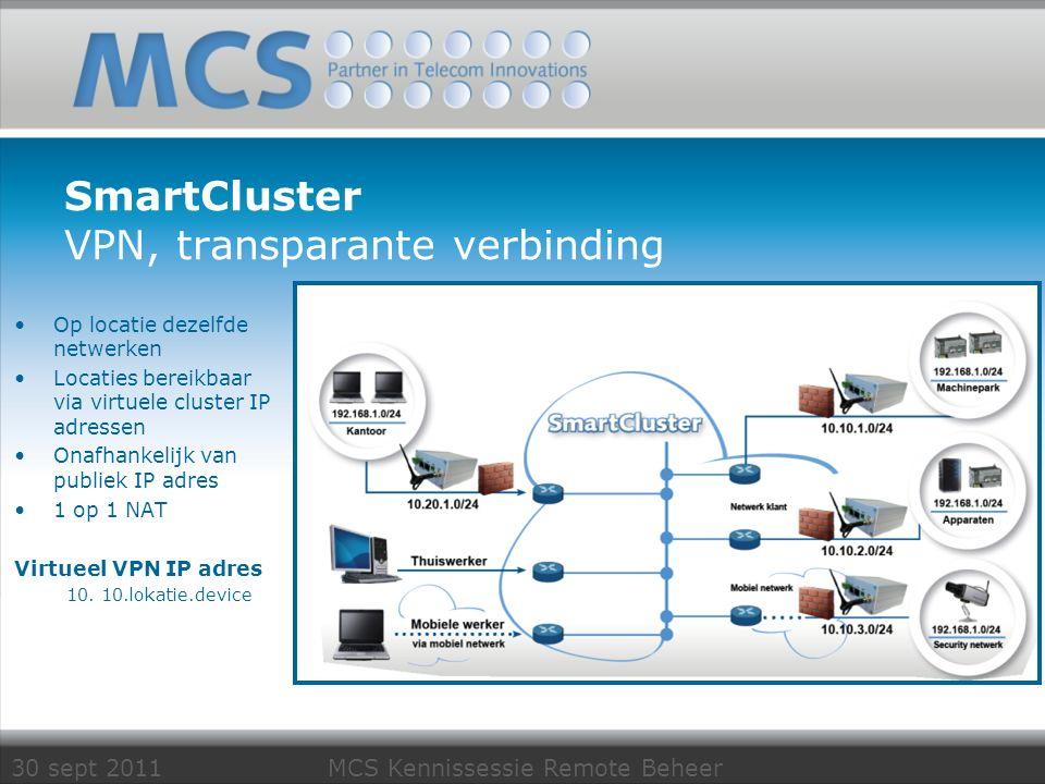30 sept 2011 MCS Kennissessie Remote Beheer SmartCluster VPN, transparante verbinding Op locatie dezelfde netwerken Locaties bereikbaar via virtuele cluster IP adressen Onafhankelijk van publiek IP adres 1 op 1 NAT Virtueel VPN IP adres 10.