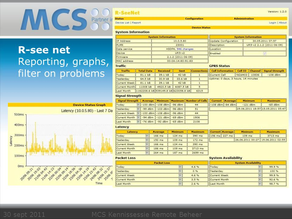 30 sept 2011 MCS Kennissessie Remote Beheer R-see net Reporting, graphs, filter on problems