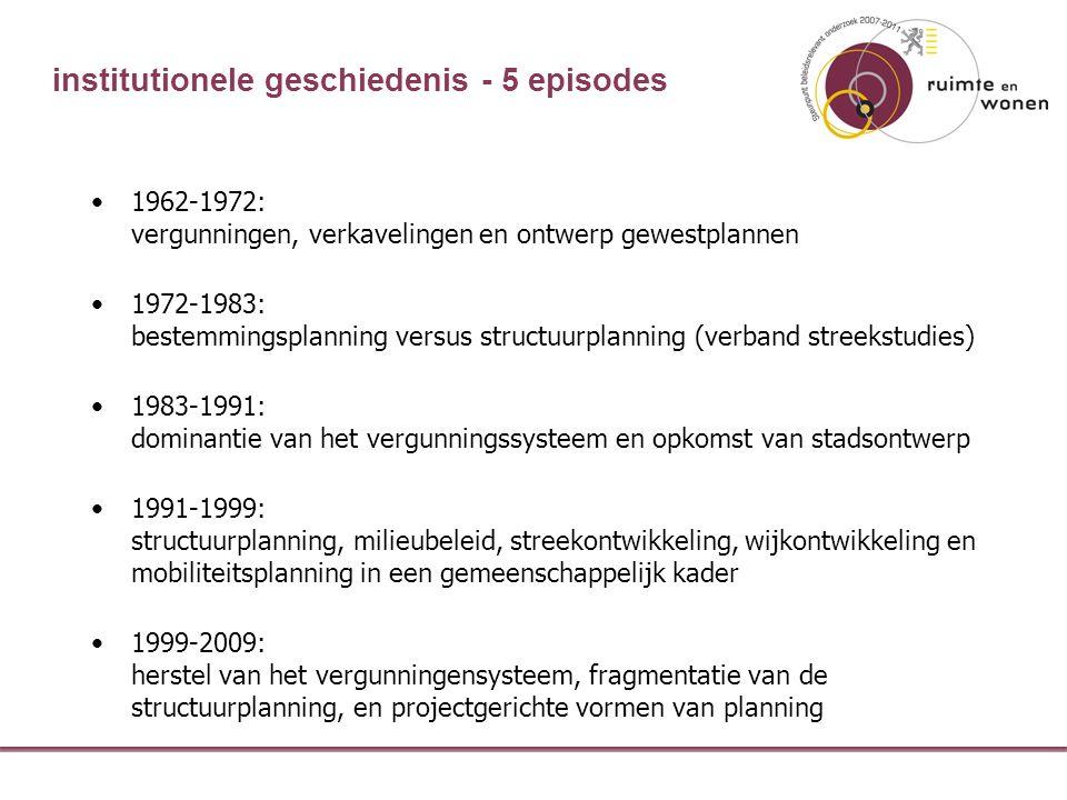 1962-1972: vergunningen, verkavelingen en ontwerp gewestplannen 1972-1983: bestemmingsplanning versus structuurplanning (verband streekstudies) 1983-1991: dominantie van het vergunningssysteem en opkomst van stadsontwerp 1991-1999: structuurplanning, milieubeleid, streekontwikkeling, wijkontwikkeling en mobiliteitsplanning in een gemeenschappelijk kader 1999-2009: herstel van het vergunningensysteem, fragmentatie van de structuurplanning, en projectgerichte vormen van planning institutionele geschiedenis - 5 episodes